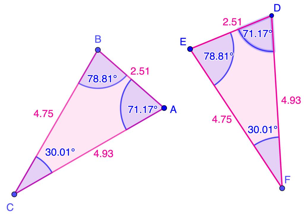 Ejemplo de dos triángulos congruentes. Lados correspondientes iguales.