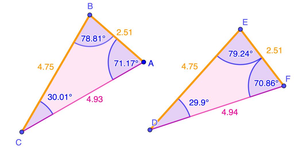 Ejemplo de triángulos no congruentes con lados del mismo largo