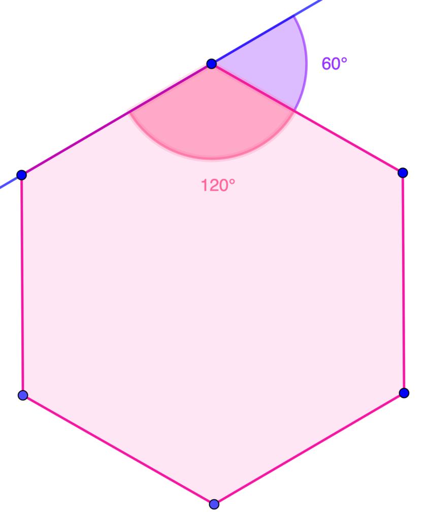 ángulo externo de un hexágono regular
