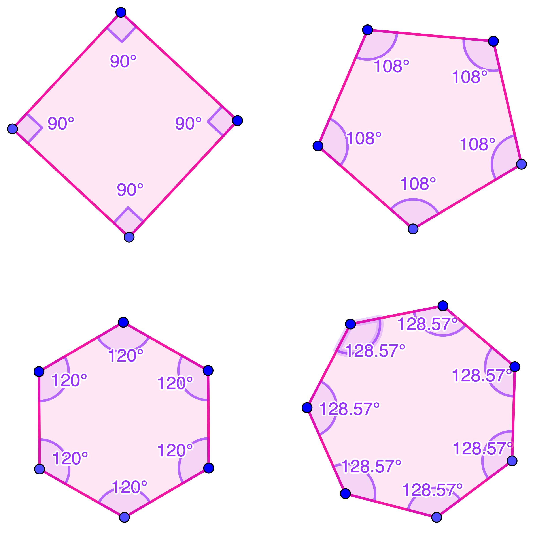 Angulos internos de un cuadrado. Angulos internos de un pentágono. Angulos internos de un hexágono. Angulos internos de un heptágono.