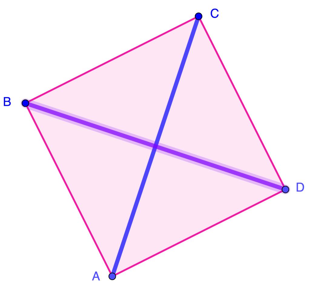 diagonales internas de un cuadrado
