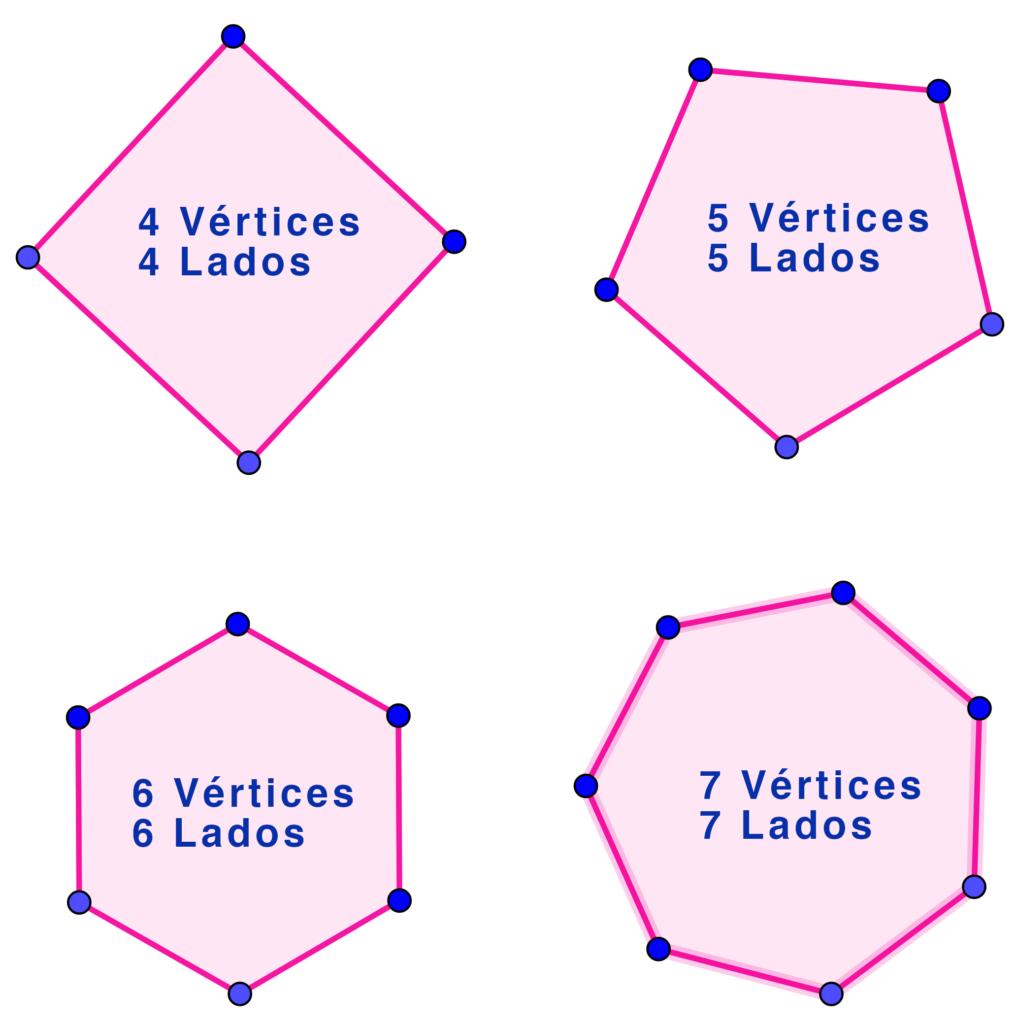 Dentro de estas figuras podemos encontrar a los triángulos equiláteros, cuadrados, pentágonos regulares, hexágonos regulare