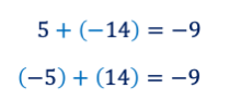 Ejemplo se sumas de enteros con negativos