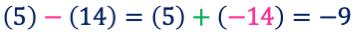ejemplo de la conmutativiad