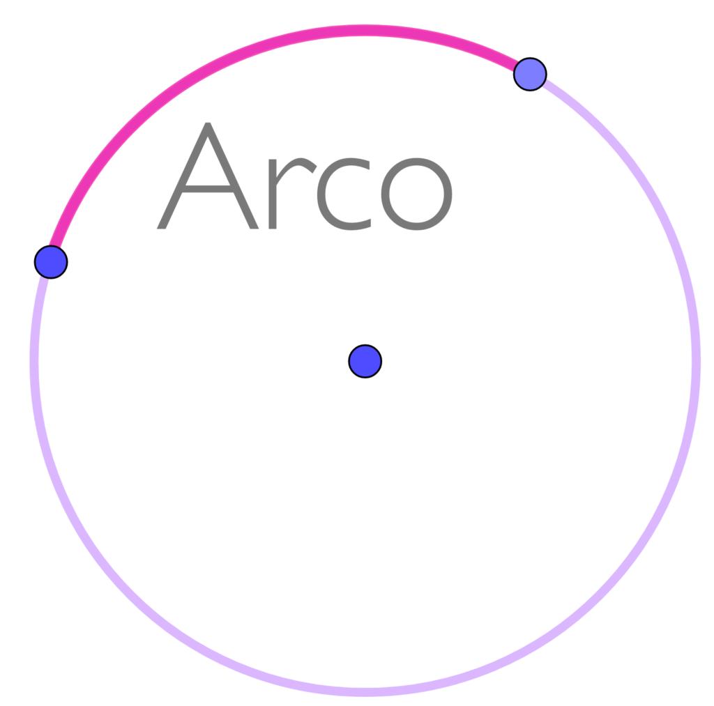 Arco de un círculo