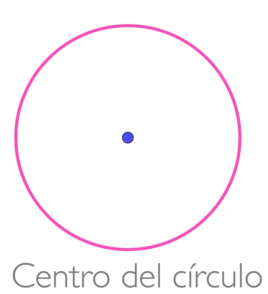 Centro de un círculo