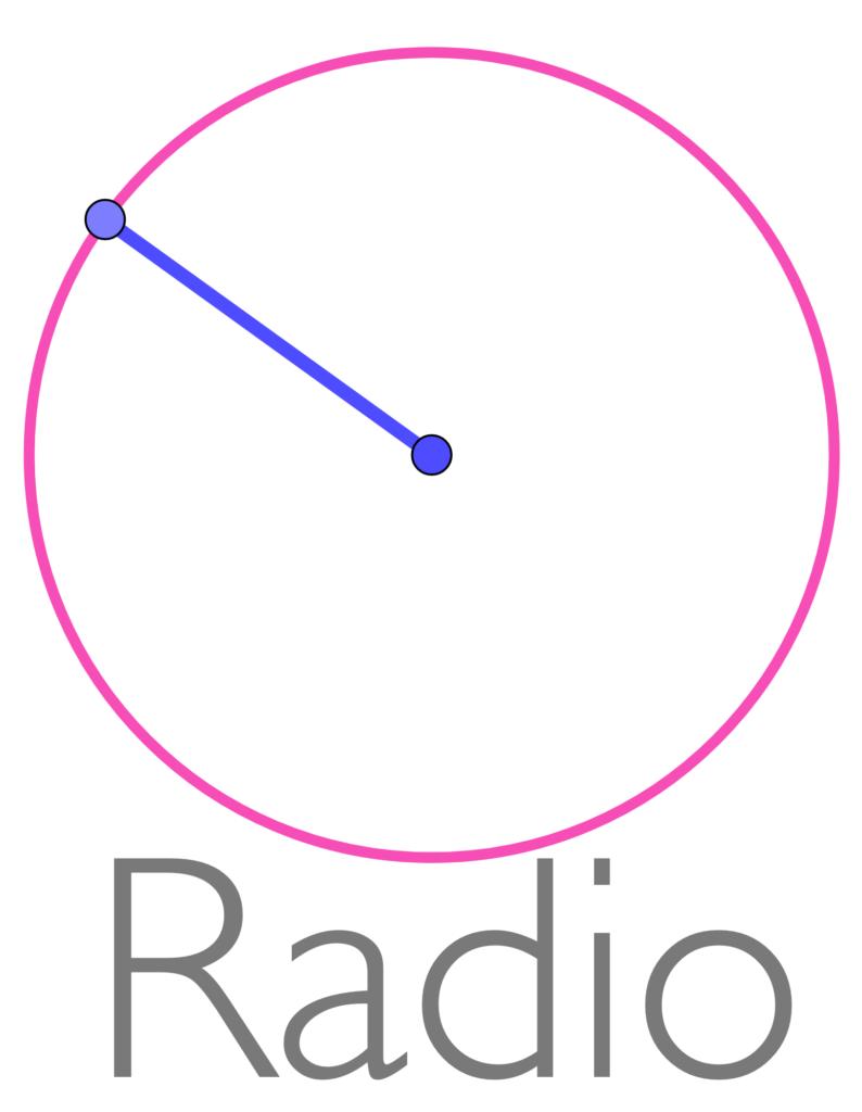Radio de un círculo