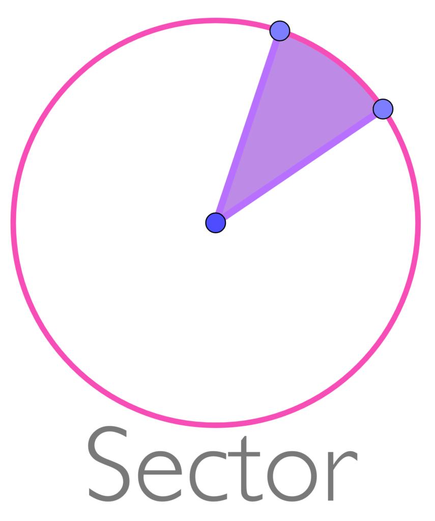 Sector de un círculo