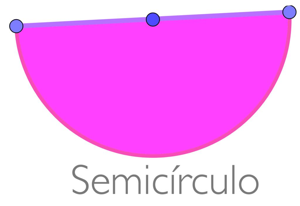 Un semicírculo es exactamente la mitad de un círculo